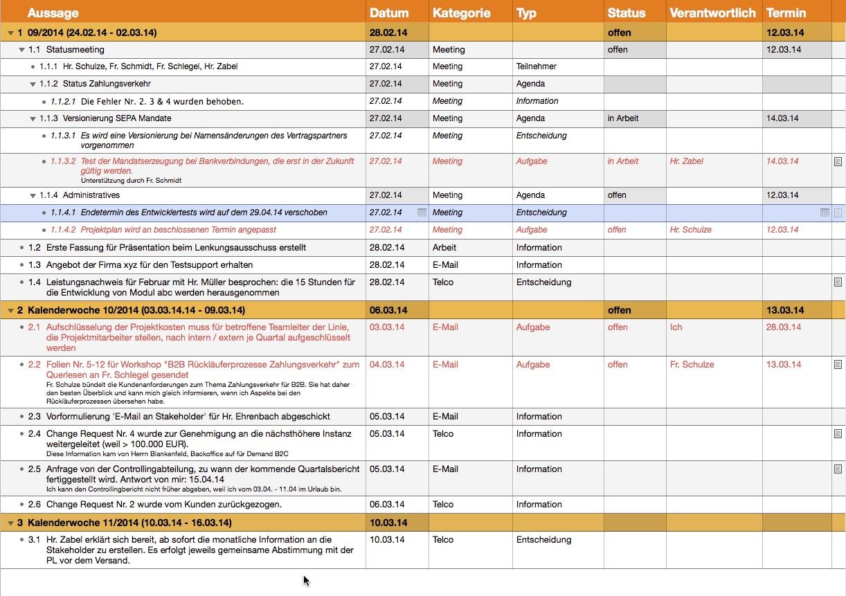 Das projekttagebuch incl vorlagen f r excel und for Omnioutliner templates