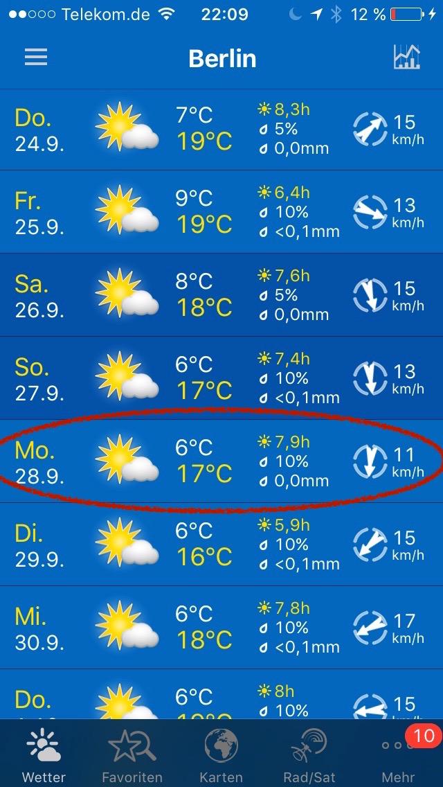 Wettervorhersage für den 28.09.15 am 23.09.15