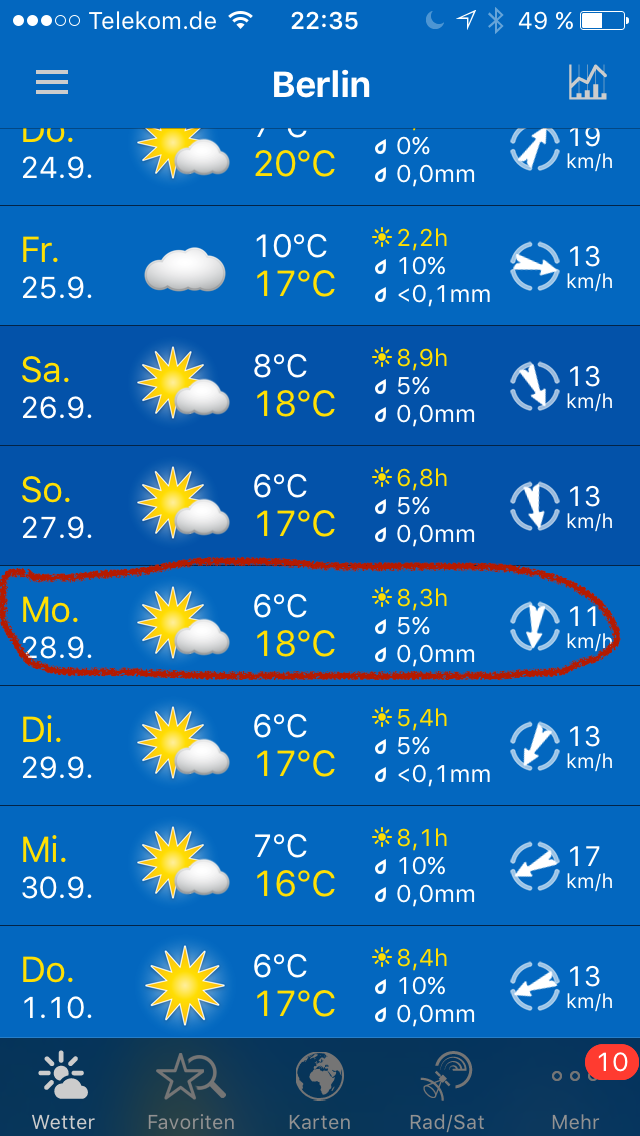 Wettervorhersage am 24.09.15