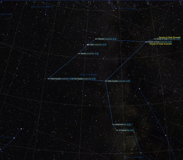 Sternbild Adler - Namen der Sterne