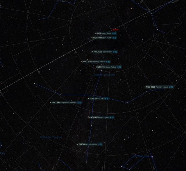 Sternbild Schwan Beobachtungsobjekte