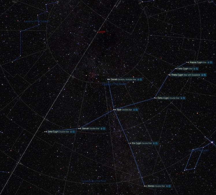 Sternbild Schwan - Namen der Sterne