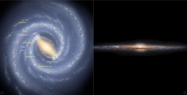 M46 - Position in Milchstraße