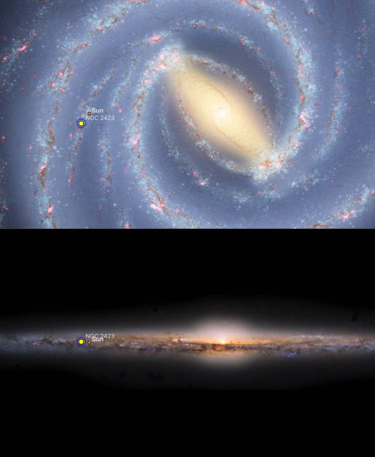 NGC 2423 - Position in Milchstaße