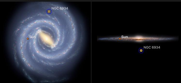 NGC 6934 - Position in der Milchstrasse