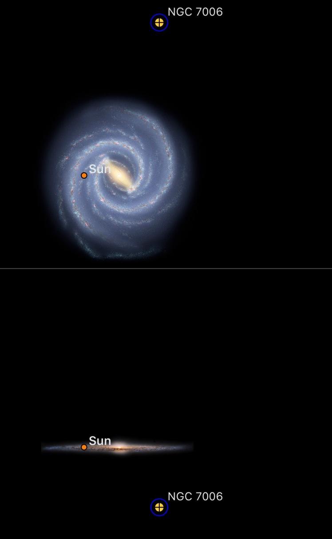 NGC 7006 - Position in der Milchstrasse