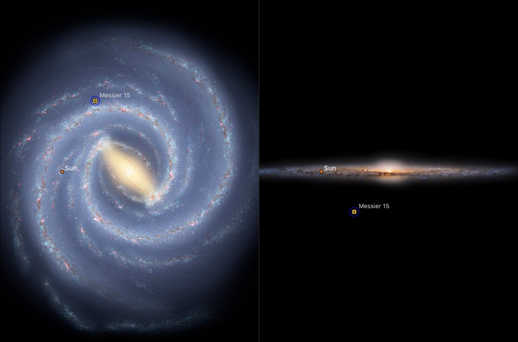 M15: Position zur Milchstraße