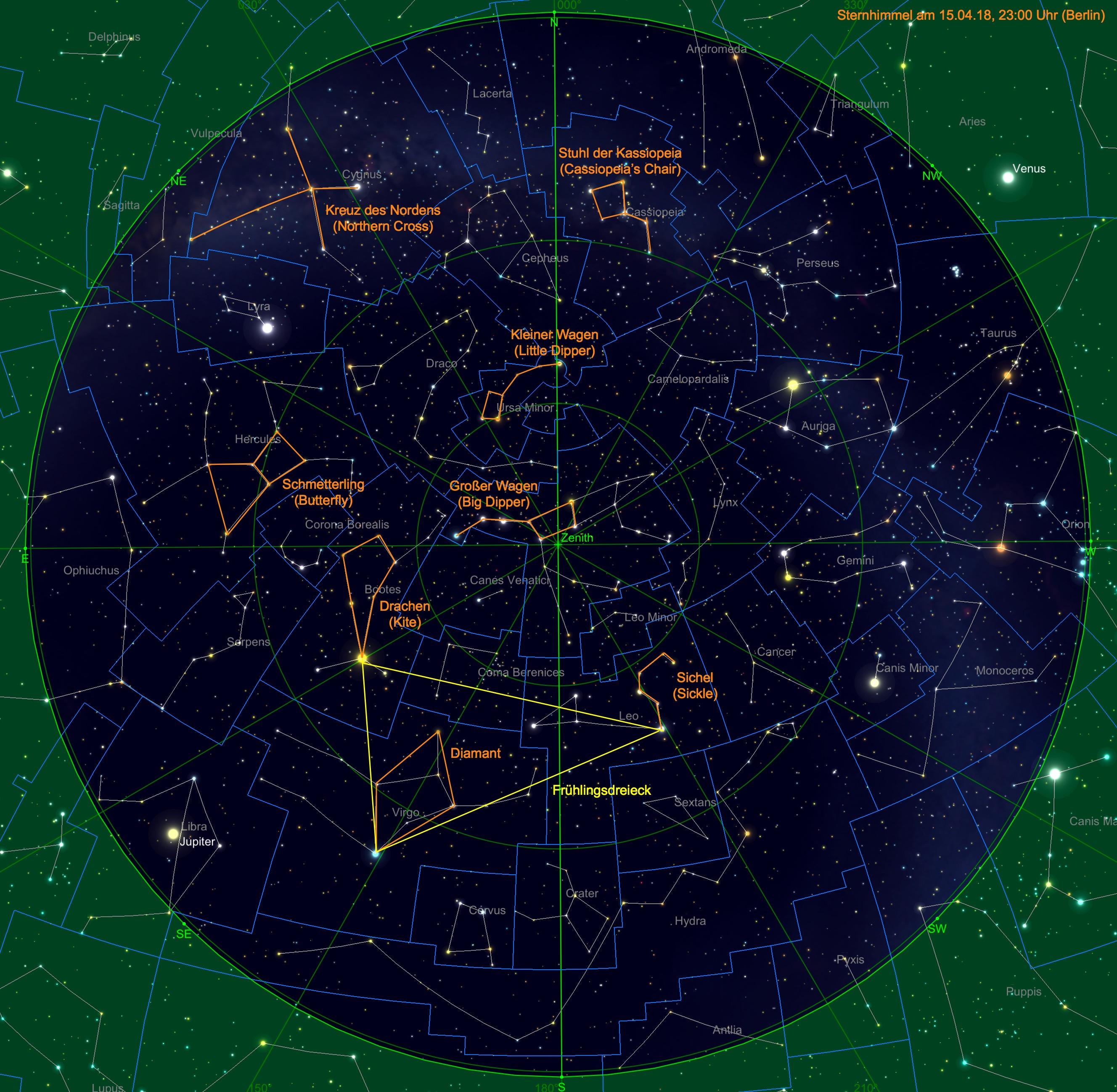 Teleskop astronomi fizik siri yarlagadda evren ve astronomi
