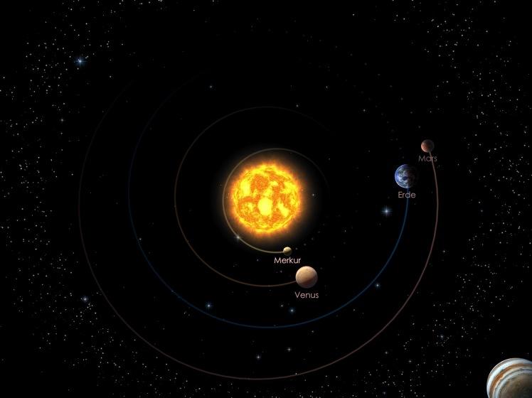 Die Positionen der inneren Planeten am 01.07.18