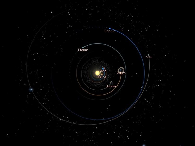 Die Positionen der äußeren Planeten am 01.08.18
