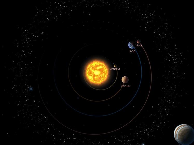 Die Positionen der inneren Planeten am 01.08.18