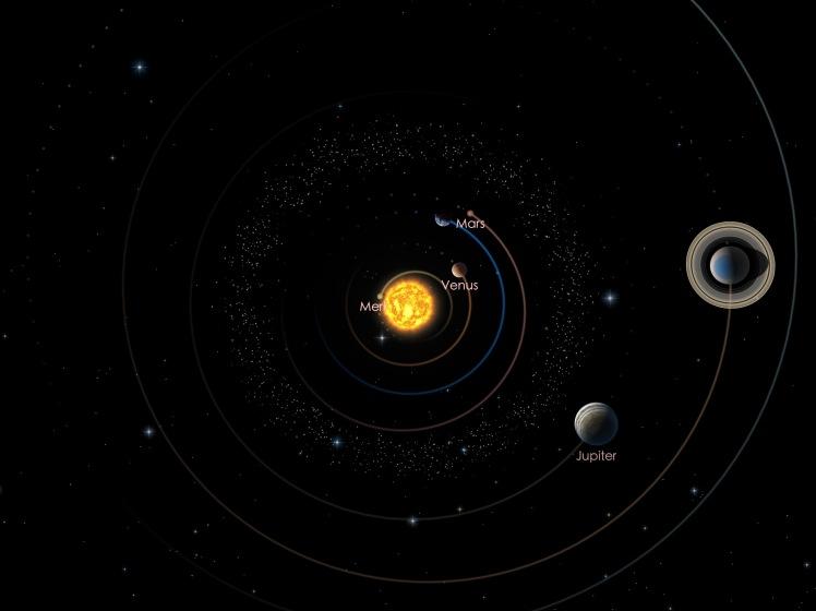 Die Positionen der äußeren Planeten am 01.09.18