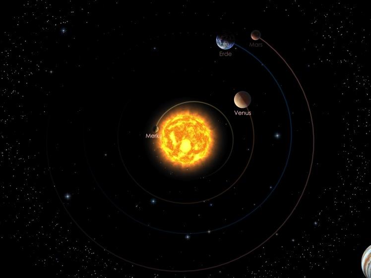 Die Positionen der inneren Planeten am 01.09.18