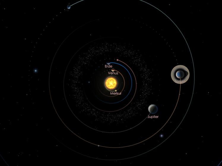 Die Positionen der äußeren Planeten am 01.10.18