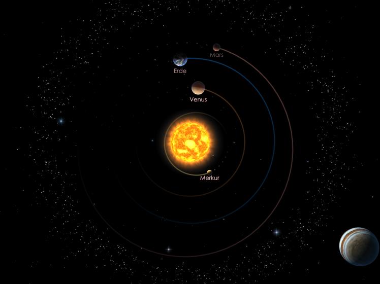 Die Positionen der inneren Planeten am 01.10.18