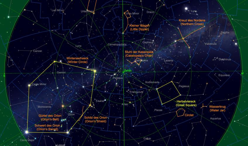Astronomie ohne teleskop: vorschau für november 2018 volker