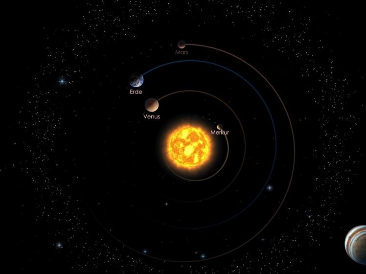 Die Positionen der inneren Planeten am 01.11.18