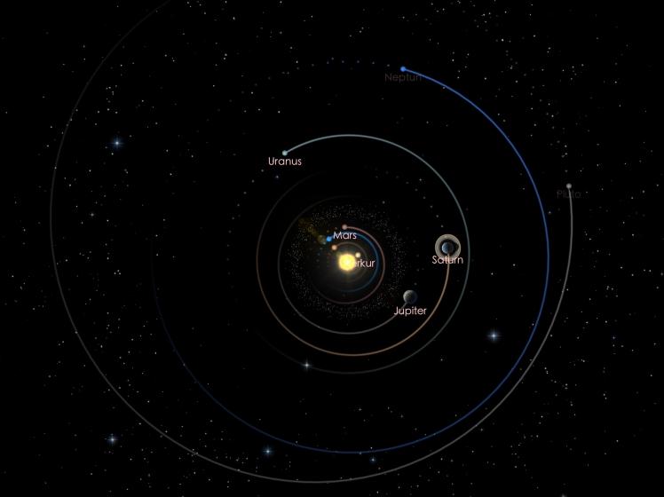 Die Positionen der äußeren Planeten am 01.11.18