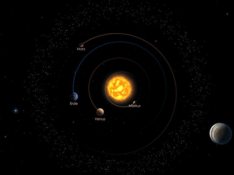 Die Positionen der inneren Planeten am 01.01.19
