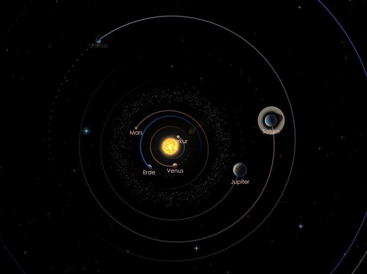 Die Positionen von Jupiter und Saturn am 01.02.19
