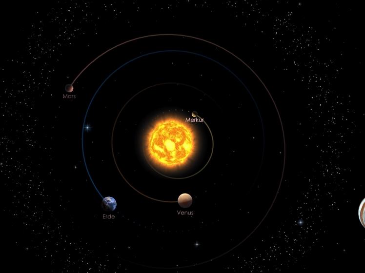 Die Positionen der inneren Planeten am 01.02.19