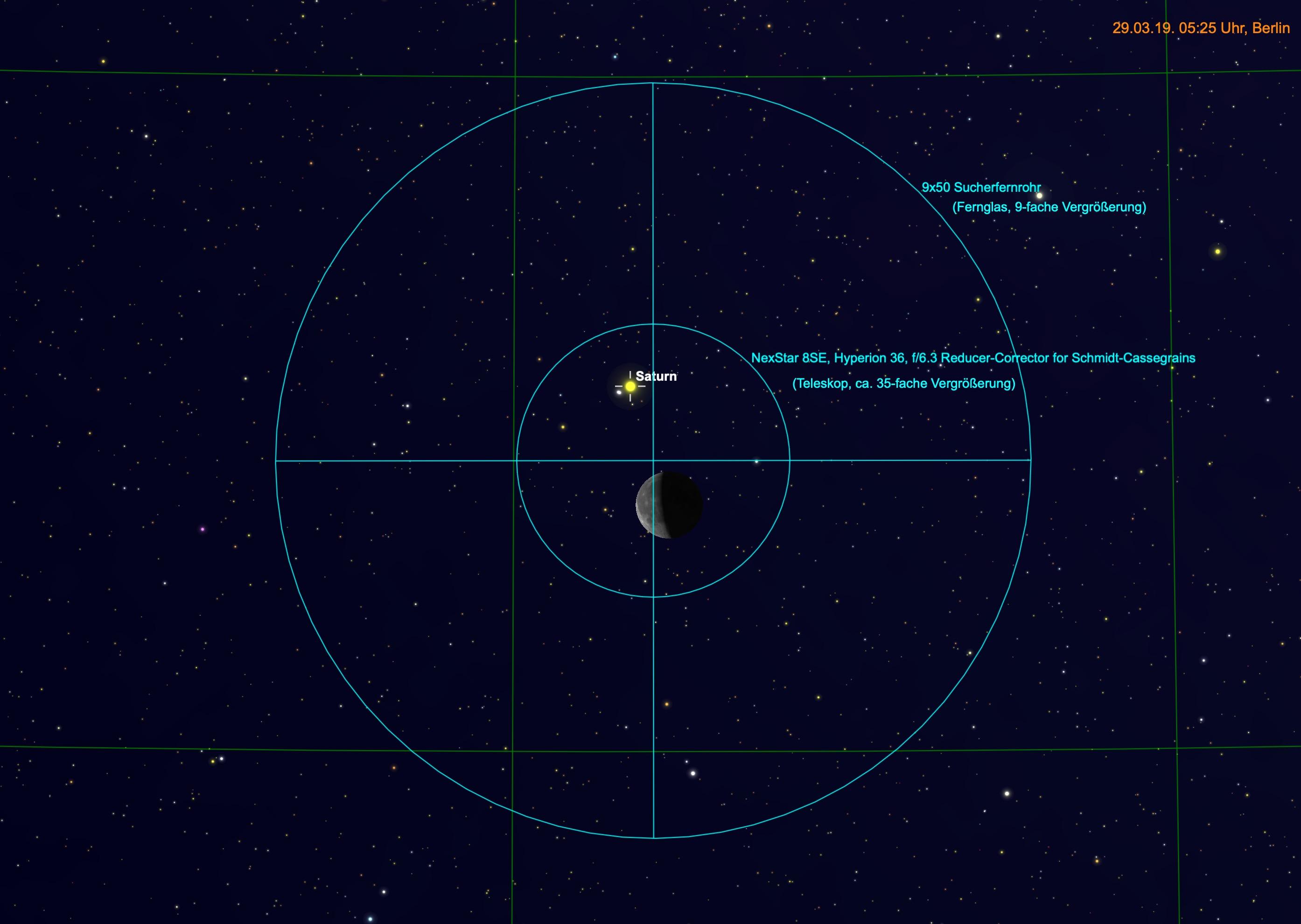 Astronomie ohne teleskop Überblick zu ereignissen in