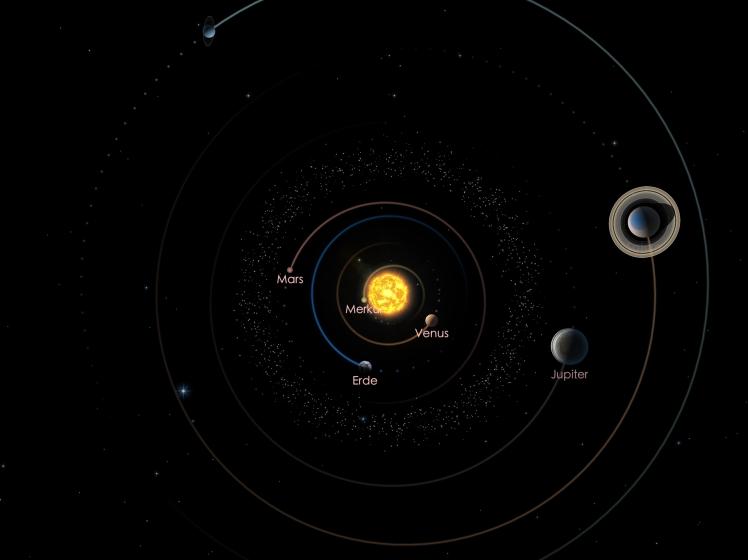 Die Positionen von Jupiter und Saturn am 01.03.19