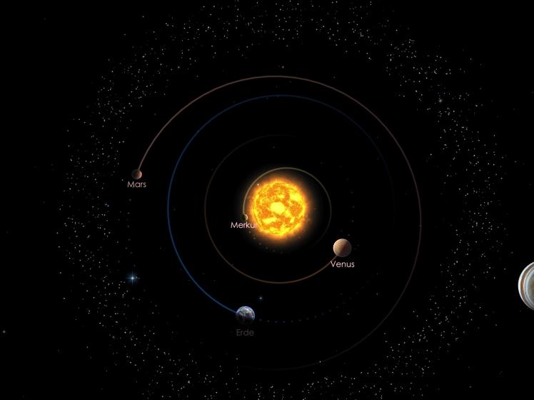 Die Positionen der inneren Planeten am 01.03.19