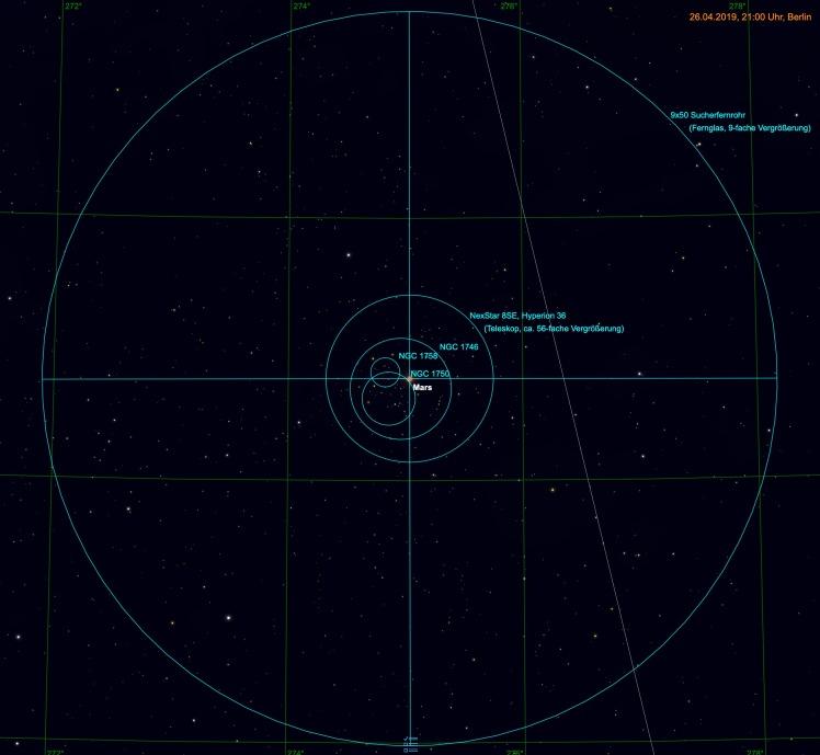 Mars und Kugelsternhaufen im Fernglas