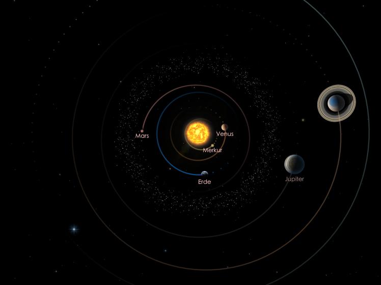 Die Positionen von Jupiter und Saturn am 01.04.19