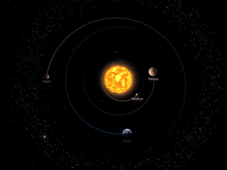 Die Positionen der inneren Planeten am 01.04.19