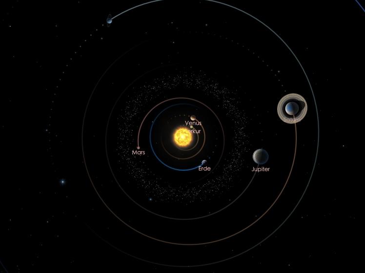Die Positionen von Jupiter und Saturn am 01.05.19