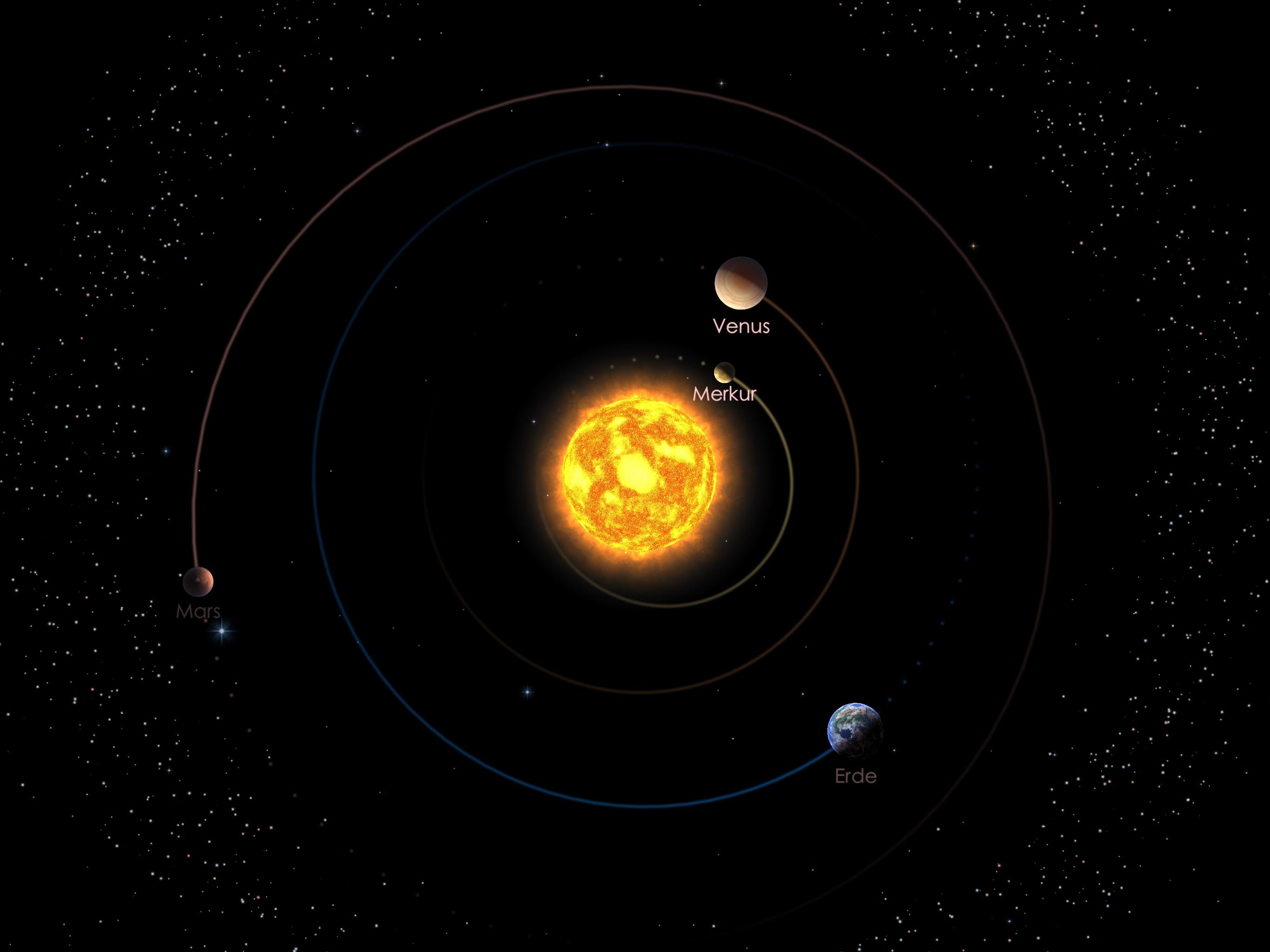 Die Positionen der inneren Planeten am 01.05.19