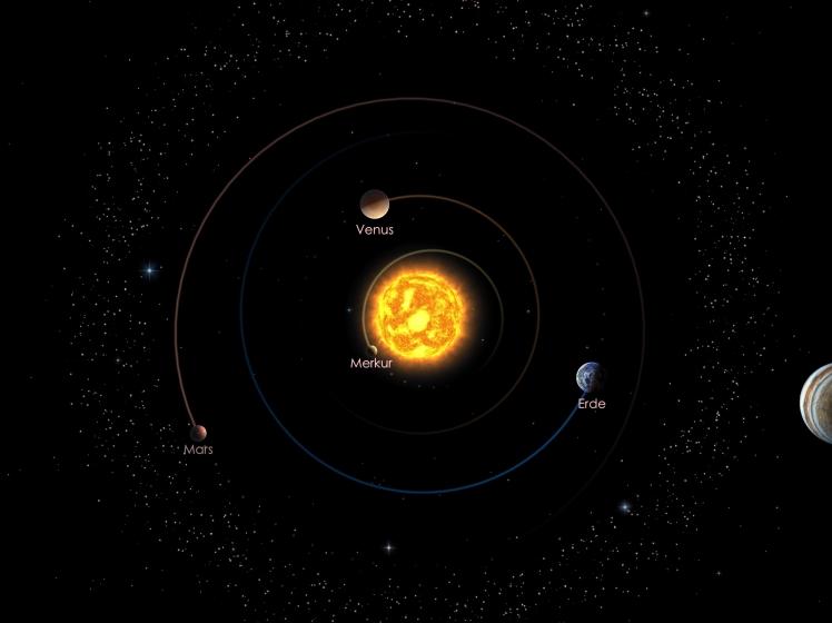 Die Positionen der inneren Planeten am 01.06.19