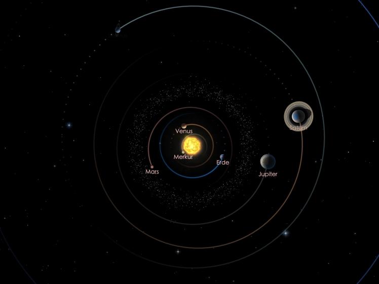 Die Positionen von Jupiter und Saturn am 01.06.19