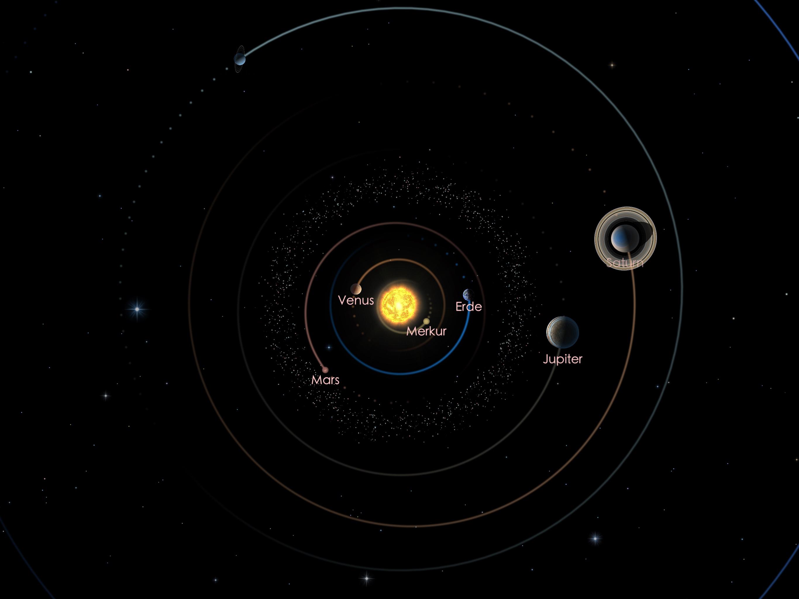 Die Positionen von Jupiter und Saturn am 01.07.19