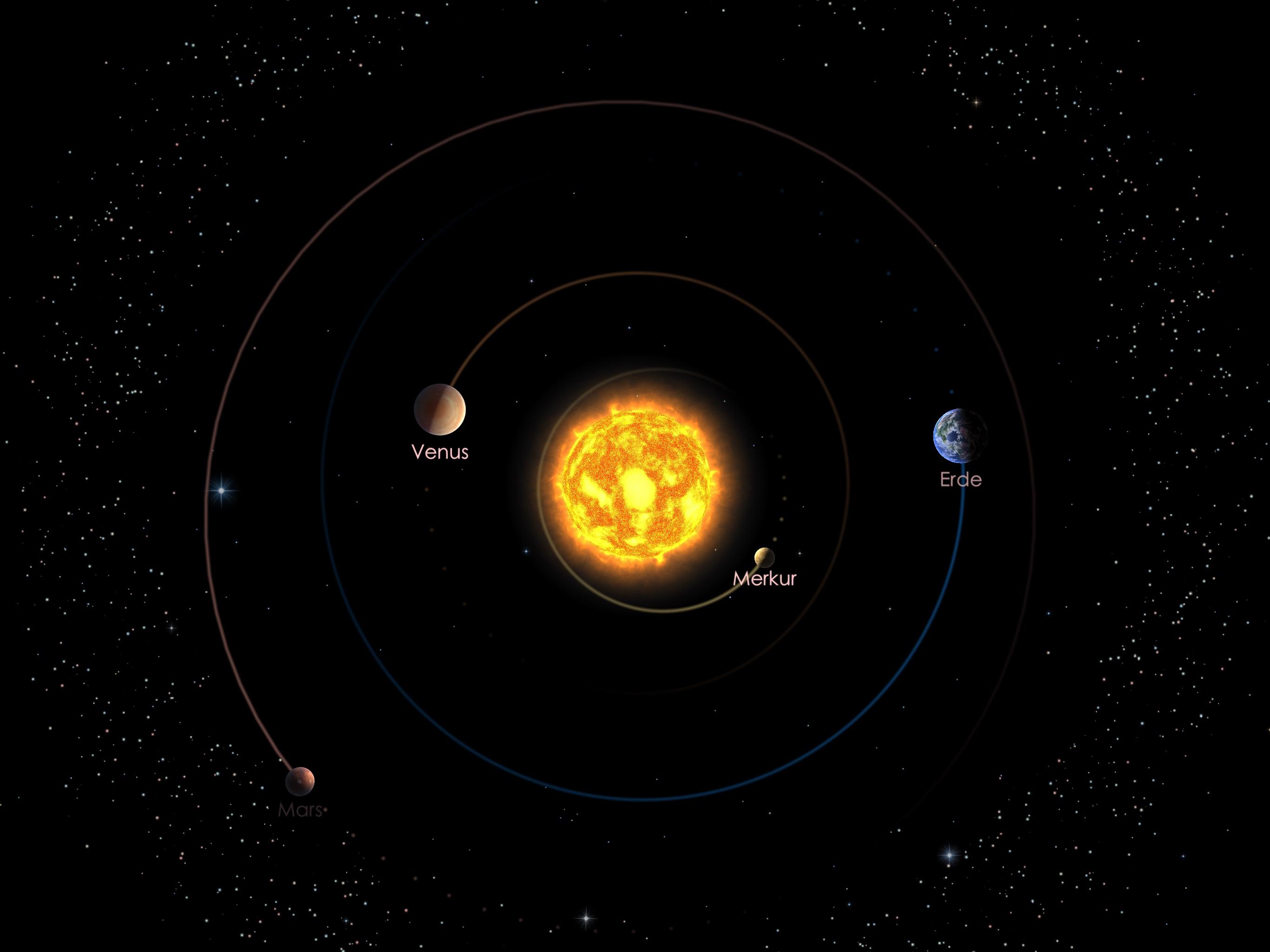 Die Positionen der inneren Planeten am 01.07.19