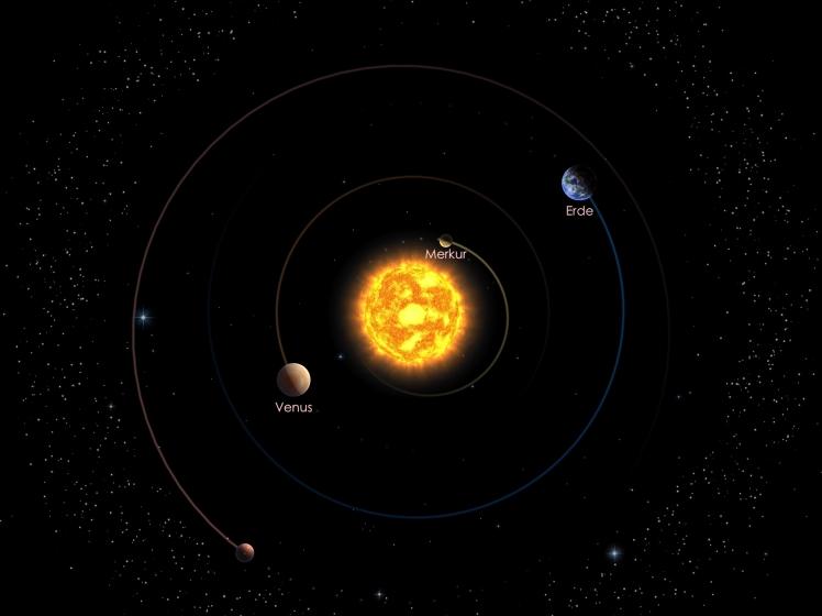 Die Positionen der inneren Planeten am 01.08.19