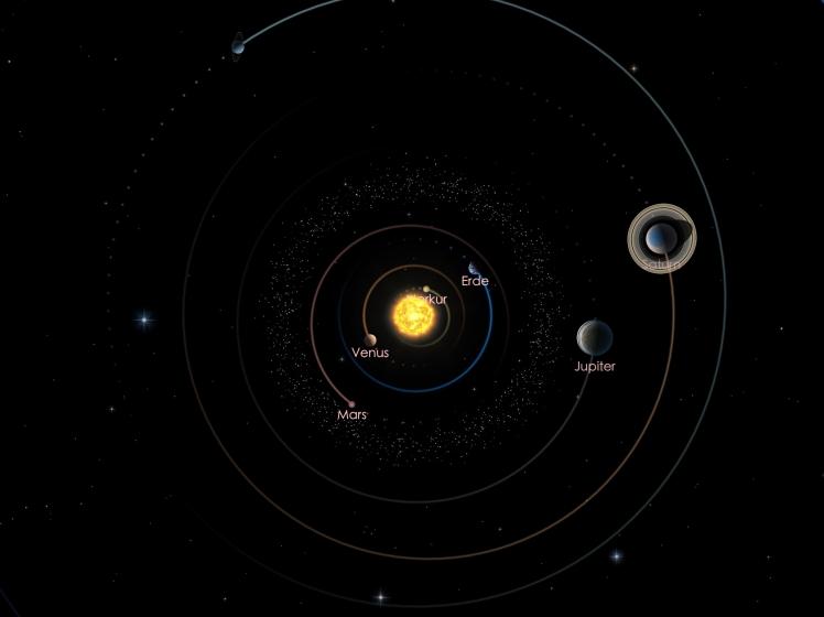 Die Positionen von Jupiter und Saturn am 01.08.19