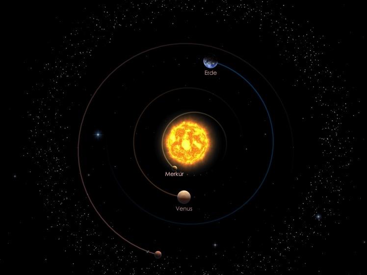 Die Positionen der inneren Planeten am 01.09.19
