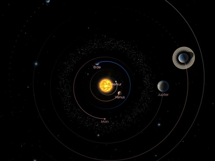 Die Positionen von Jupiter und Saturn am 01.10.19