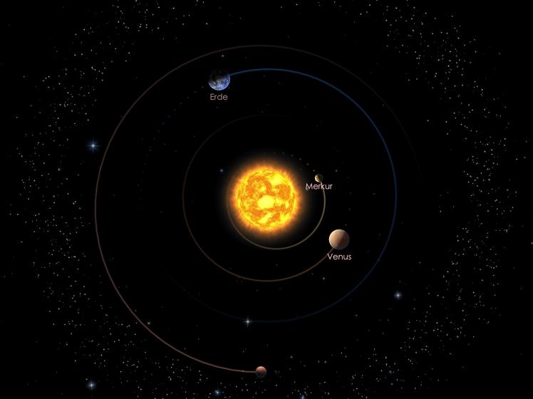 Die Positionen der inneren Planeten am 01.10.19