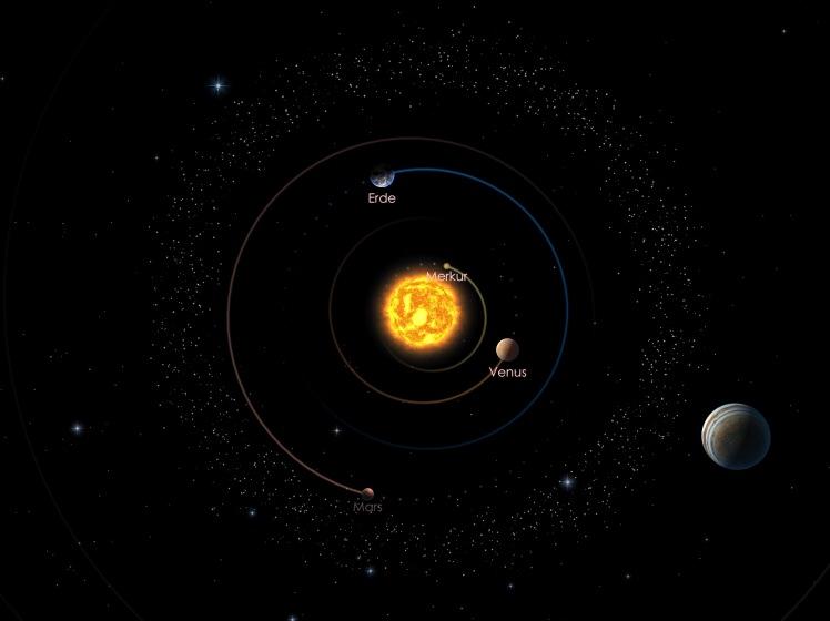 Die Positionen der inneren Planeten am 01.11.19