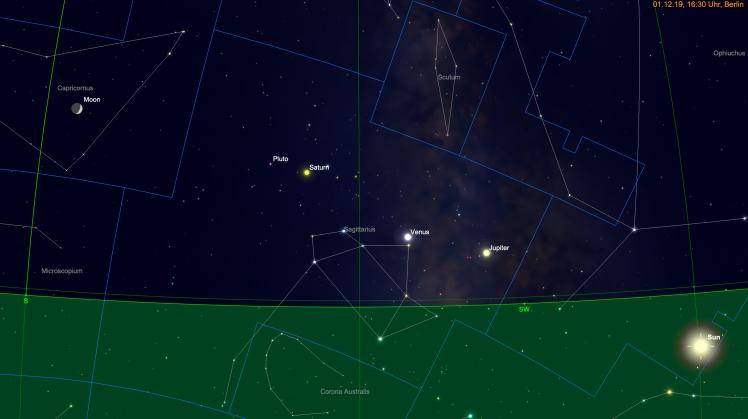 Mond und Planetenparade knapp über dem Horizont
