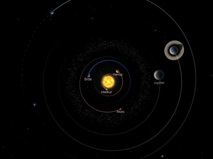 Die Positionen von Jupiter und Saturn am 01.12.19