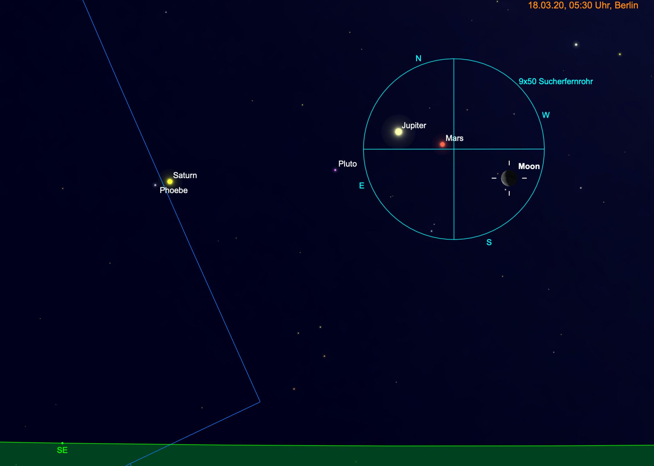Mond, Mars und Jupiter im Fernglas