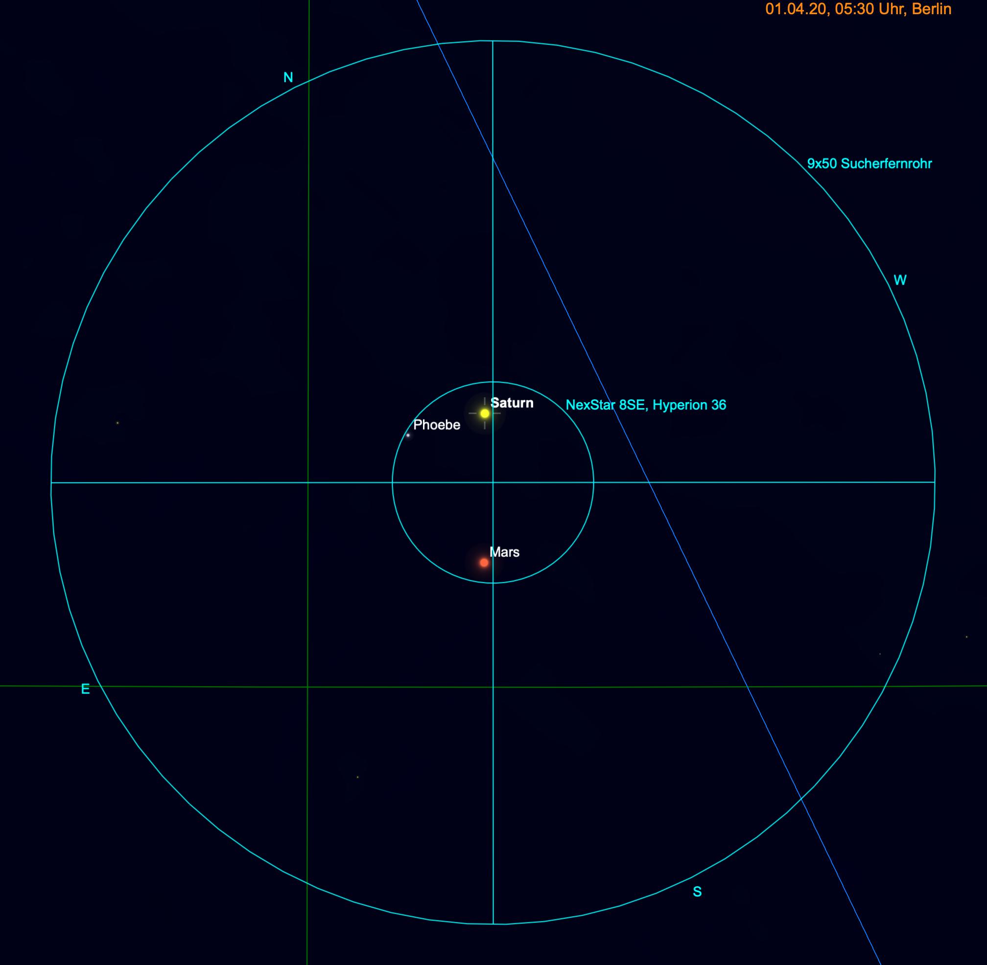 Mars und Saturn im Fernglas und Teleskop