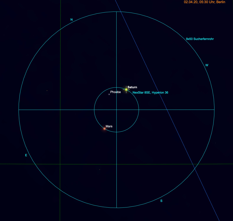 Mars und Saturn im Fernglas