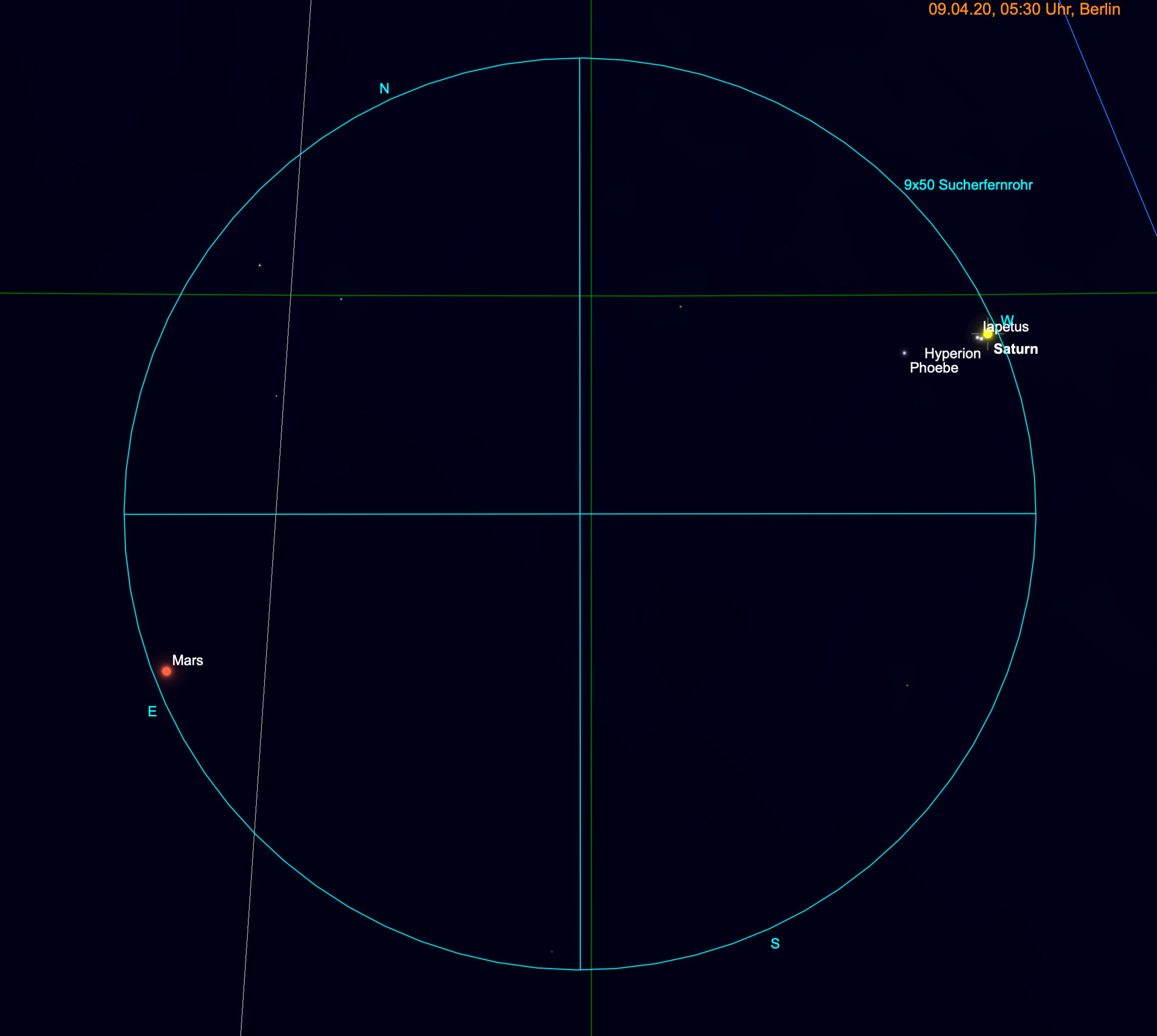 Saturn und Mars im Fernglas