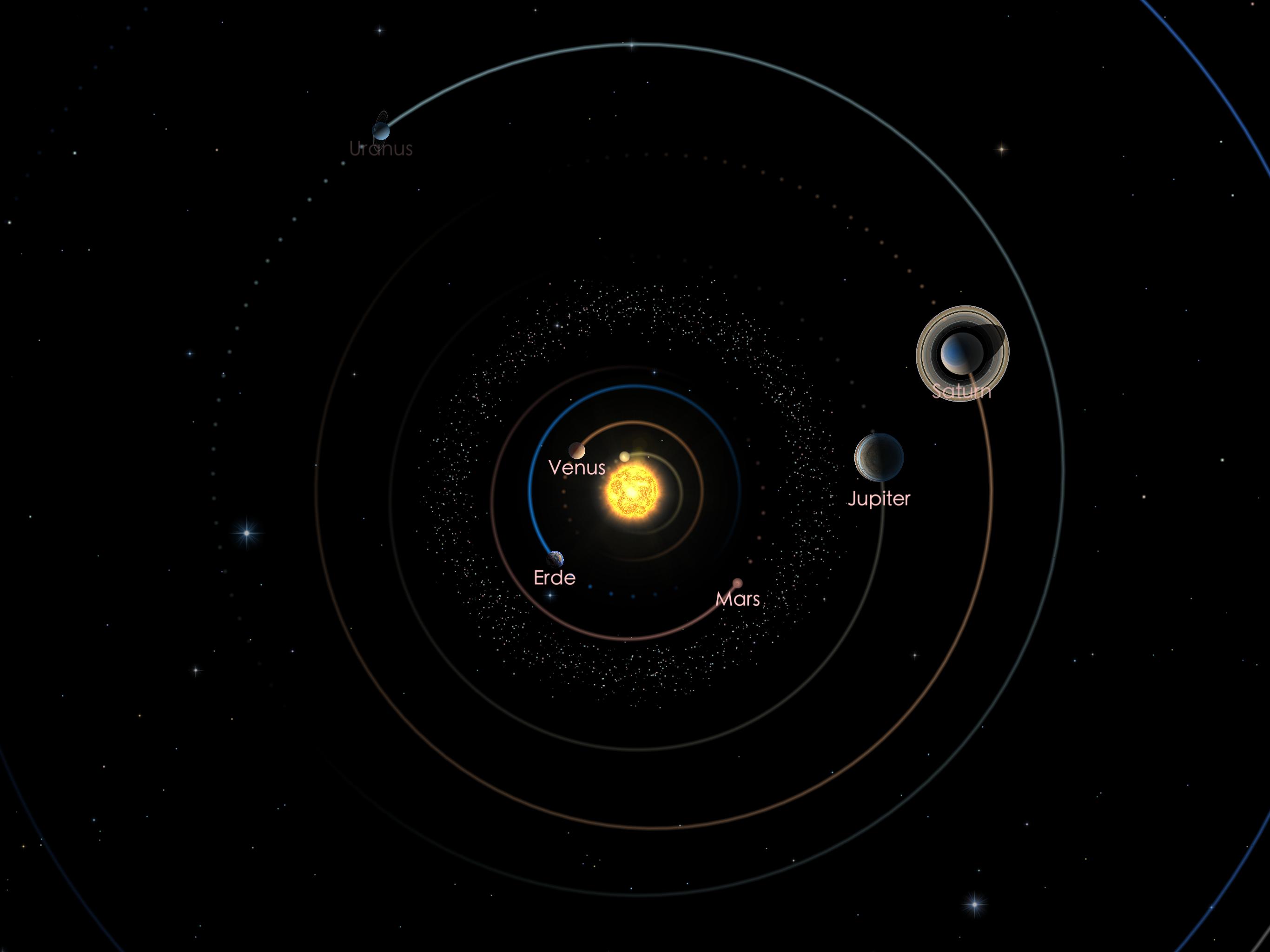 Die Positionen von Jupiter und Saturn am 01.01.20